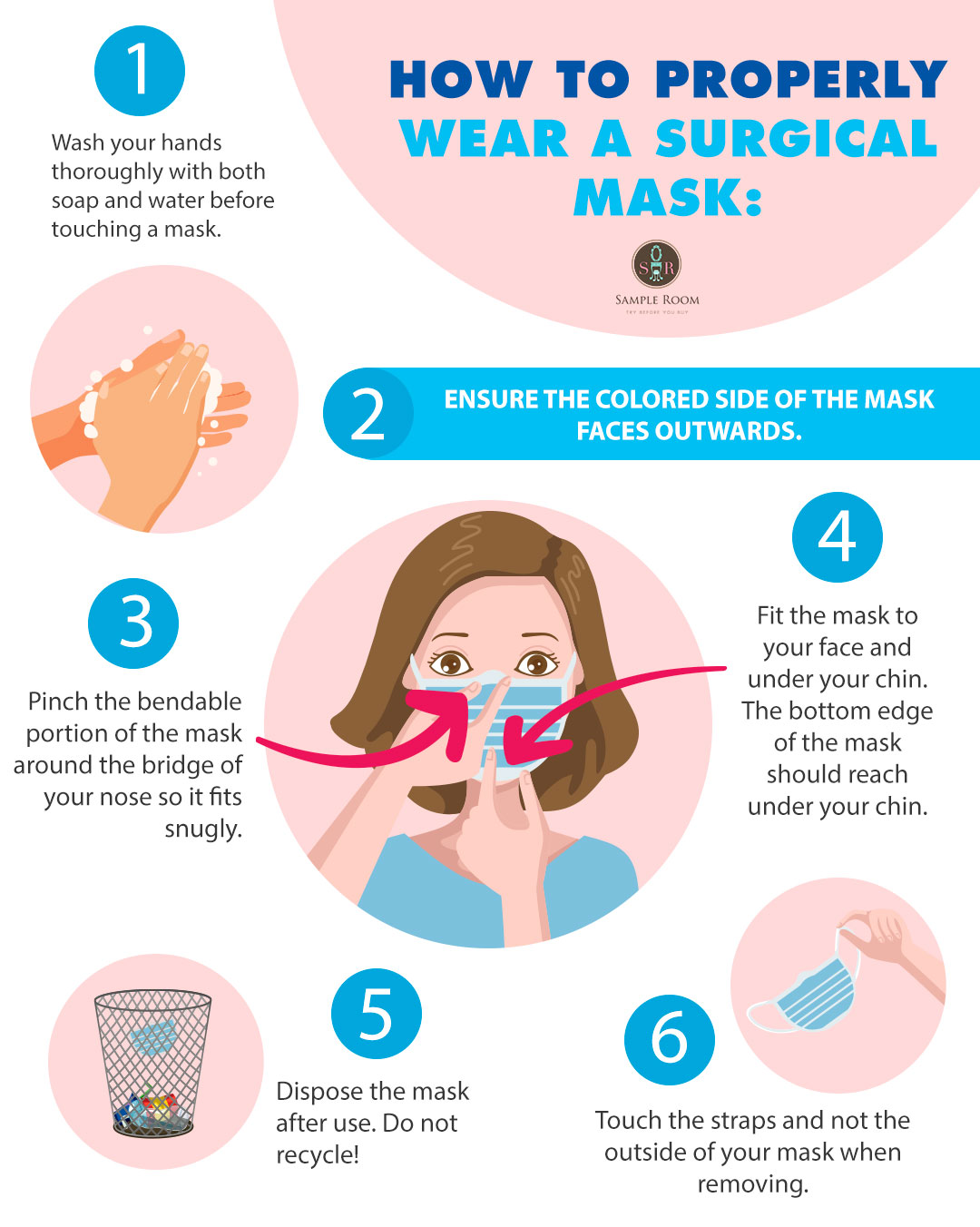 Are you wearing your face mask the proper way? « Sample Room ...